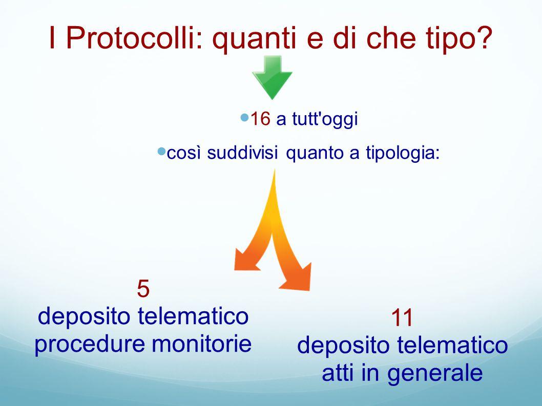 I Protocolli: quanti e di che tipo