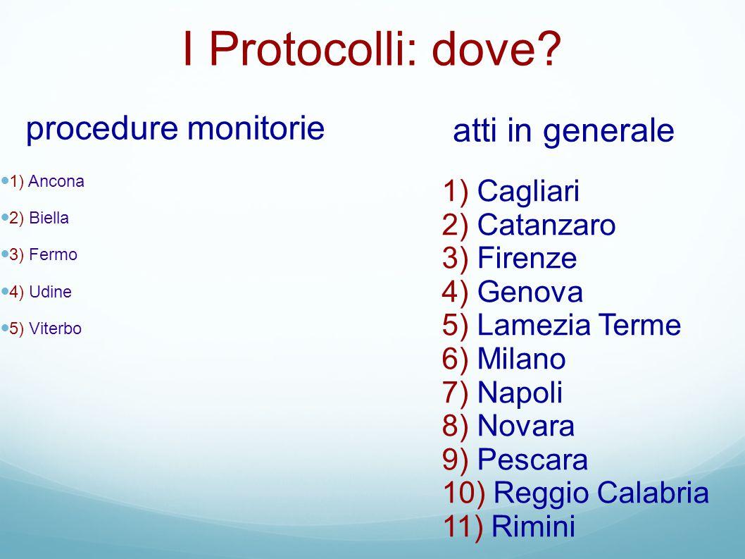1) Ancona 2) Biella 3) Fermo 4) Udine 5) Viterbo