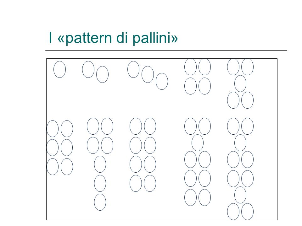 I «pattern di pallini»