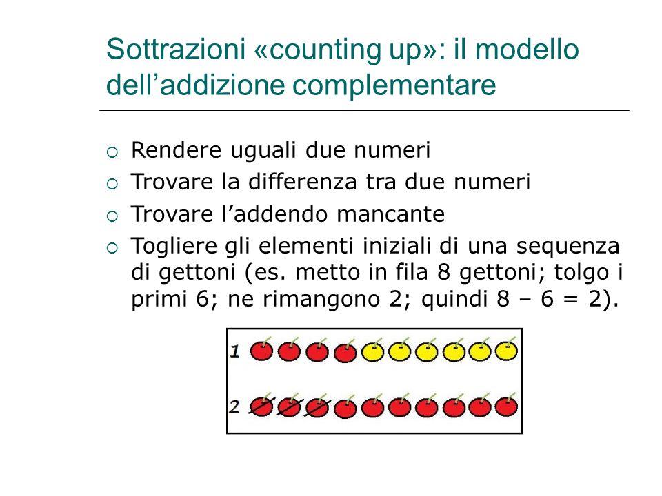 Sottrazioni «counting up»: il modello dell'addizione complementare