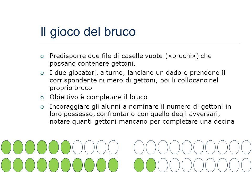 Il gioco del bruco Predisporre due file di caselle vuote («bruchi») che possano contenere gettoni.
