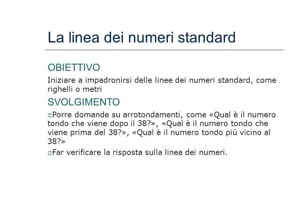 La linea dei numeri standard