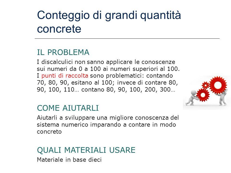 Conteggio di grandi quantità concrete