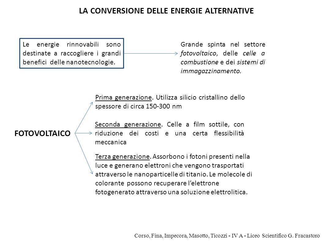 LA CONVERSIONE DELLE ENERGIE ALTERNATIVE