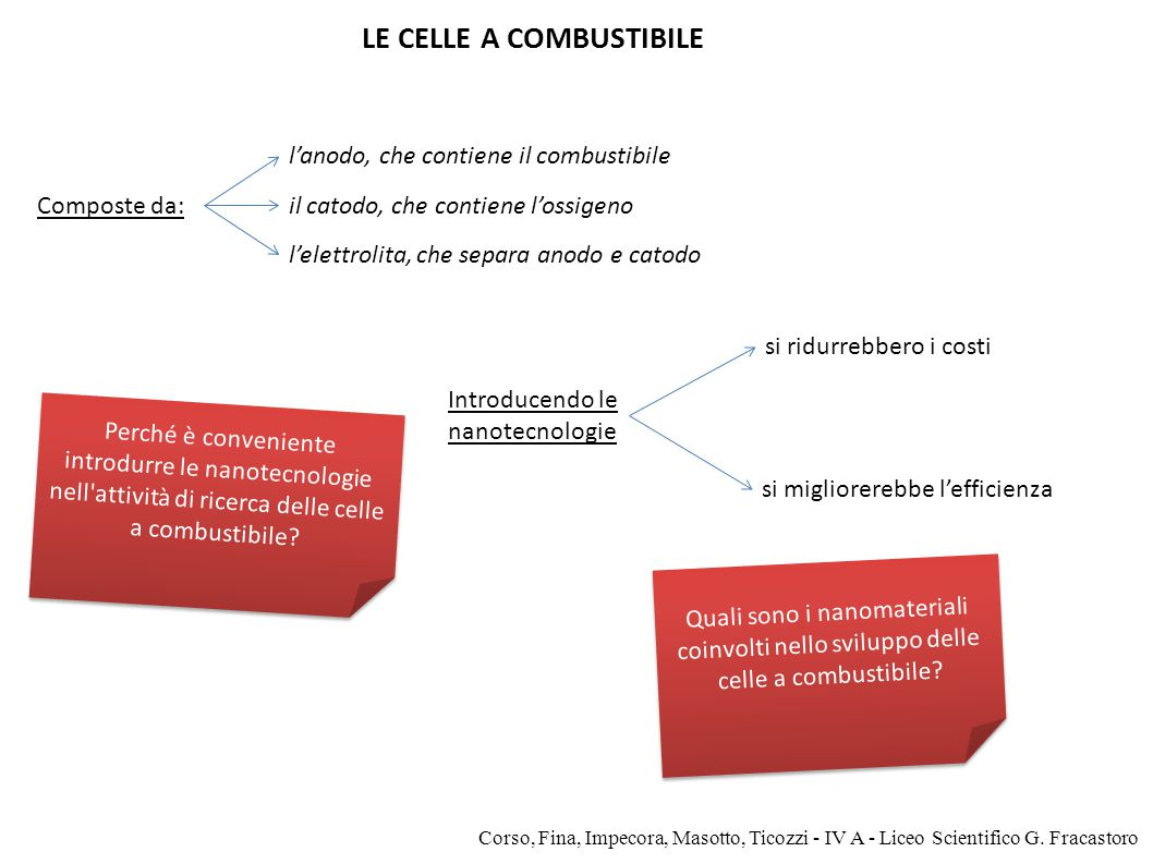 LE CELLE A COMBUSTIBILE
