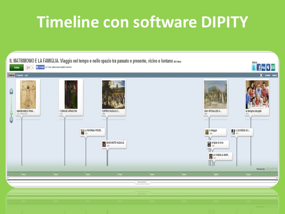 Timeline con software DIPITY