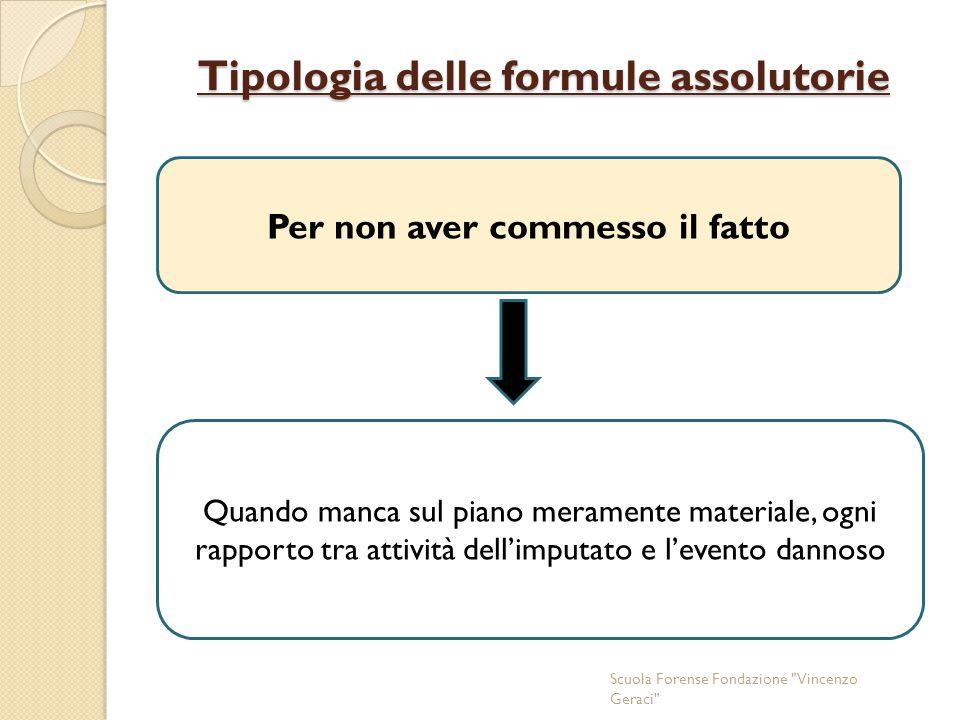 Tipologia delle formule assolutorie