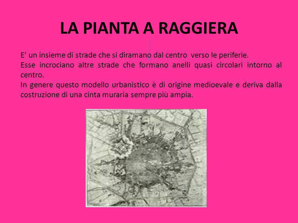 LA PIANTA A RAGGIERA E' un insieme di strade che si diramano dal centro verso le periferie.