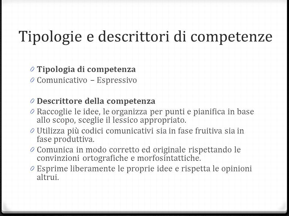 Tipologie e descrittori di competenze