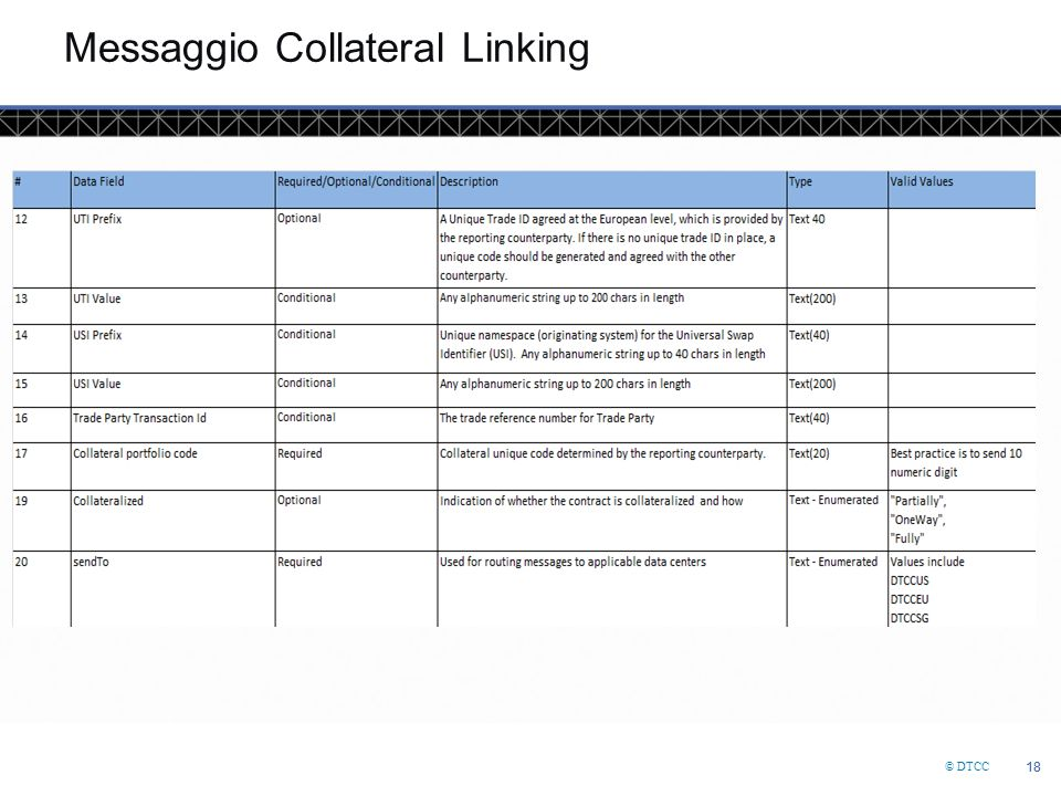 Messaggio Collateral Linking