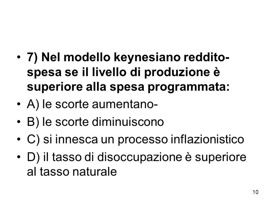 7) Nel modello keynesiano reddito-spesa se il livello di produzione è superiore alla spesa programmata: