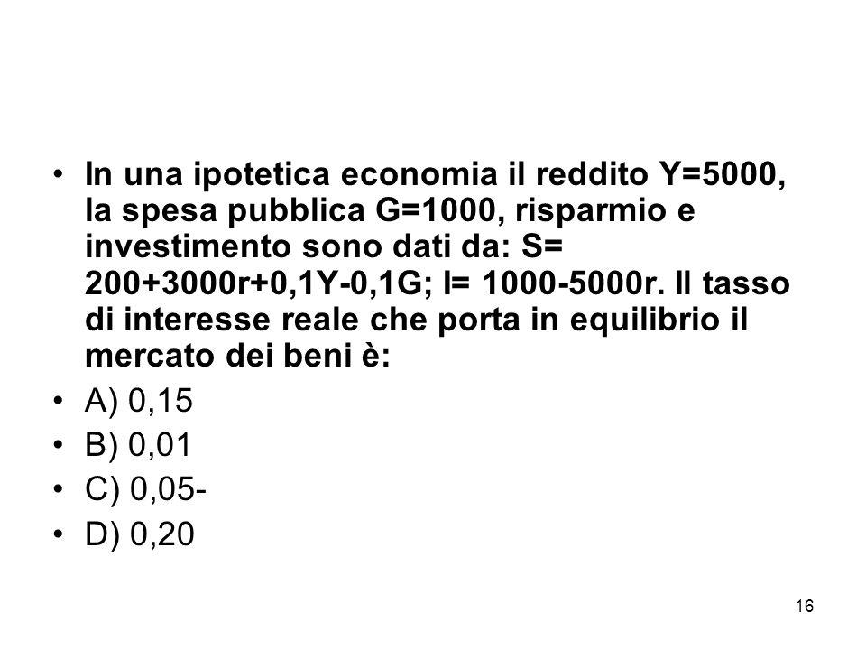 In una ipotetica economia il reddito Y=5000, la spesa pubblica G=1000, risparmio e investimento sono dati da: S= 200+3000r+0,1Y-0,1G; I= 1000-5000r. Il tasso di interesse reale che porta in equilibrio il mercato dei beni è: