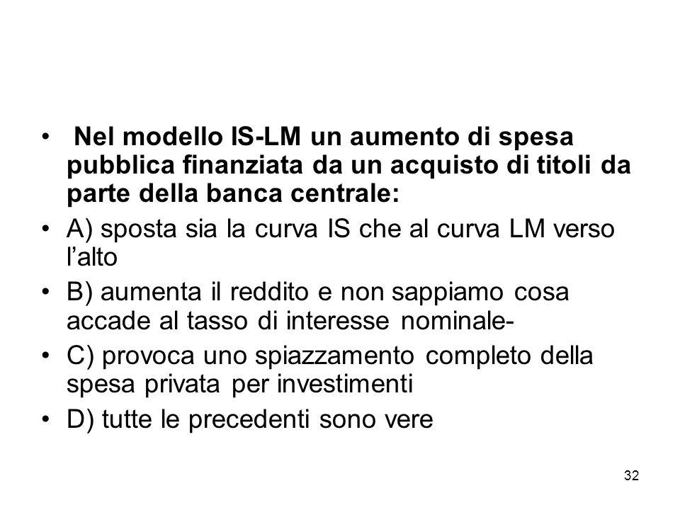 Nel modello IS-LM un aumento di spesa pubblica finanziata da un acquisto di titoli da parte della banca centrale: