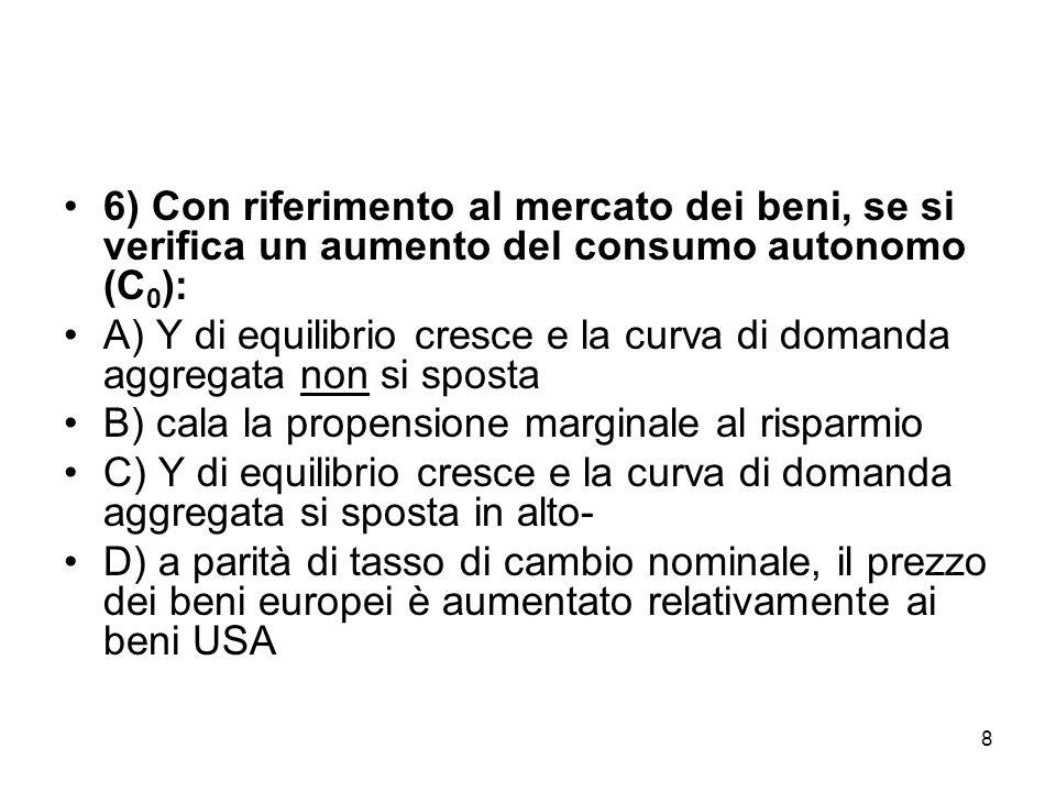 6) Con riferimento al mercato dei beni, se si verifica un aumento del consumo autonomo (C0):