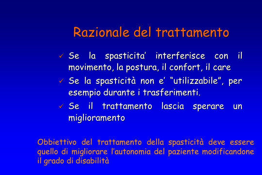 Razionale del trattamento
