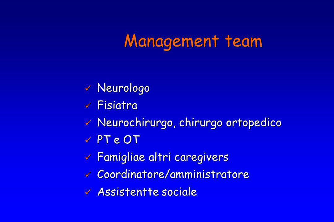 Management team Neurologo Fisiatra Neurochirurgo, chirurgo ortopedico