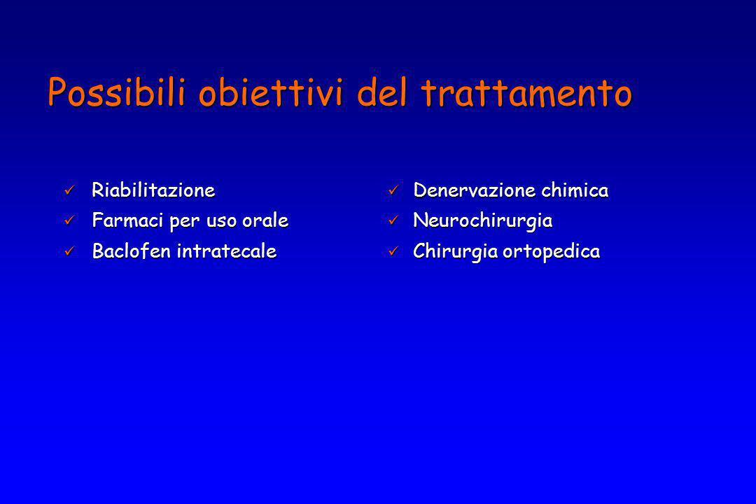 Possibili obiettivi del trattamento