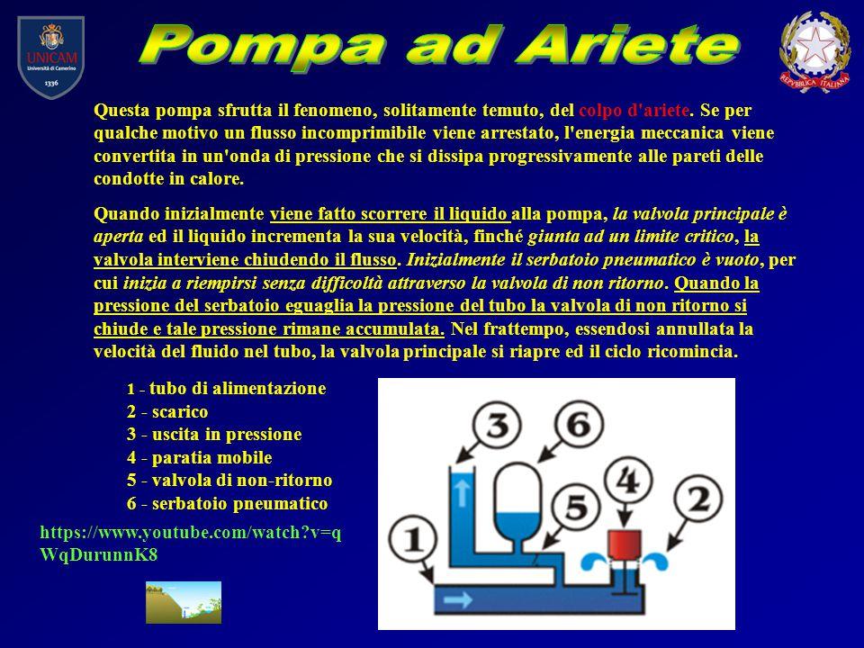 Pompa ad Ariete