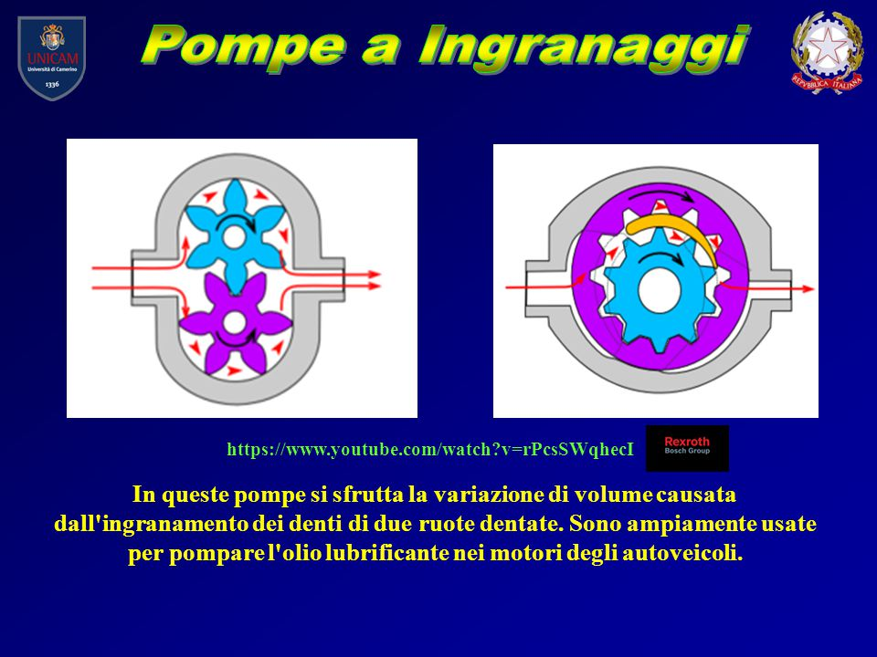 Pompe a Ingranaggi https://www.youtube.com/watch v=rPcsSWqhecI.