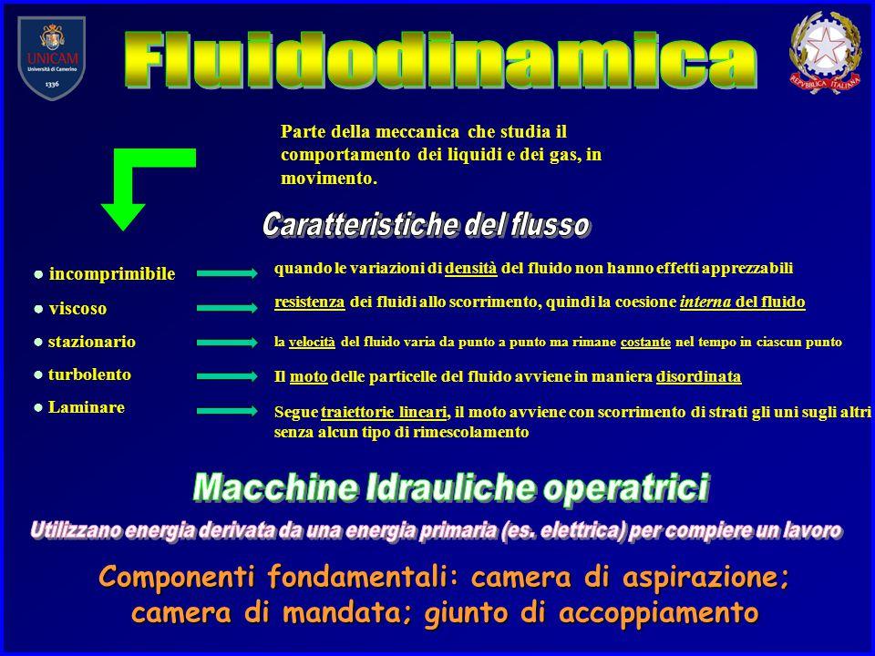 Caratteristiche del flusso Macchine Idrauliche operatrici