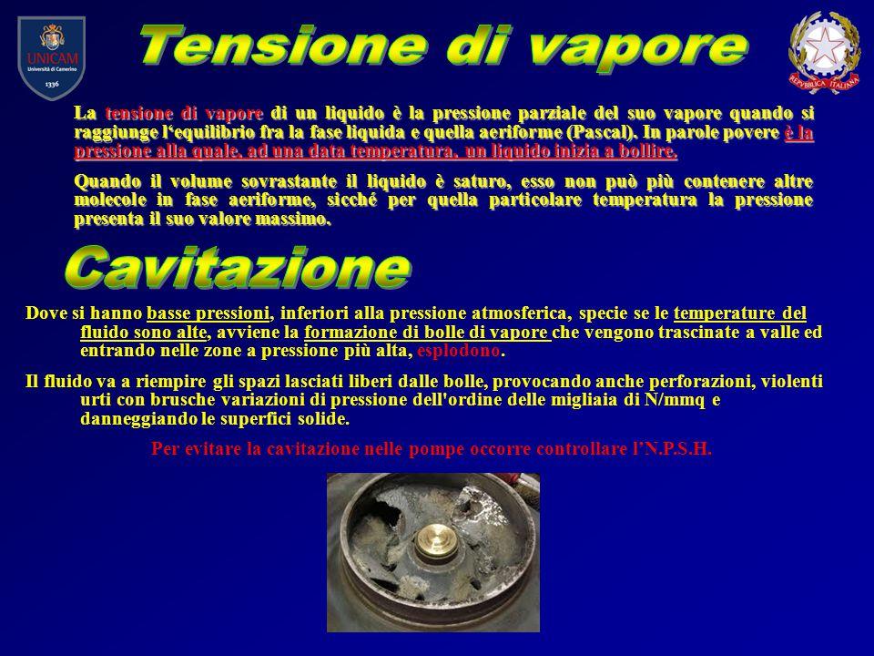 Per evitare la cavitazione nelle pompe occorre controllare l'N.P.S.H.
