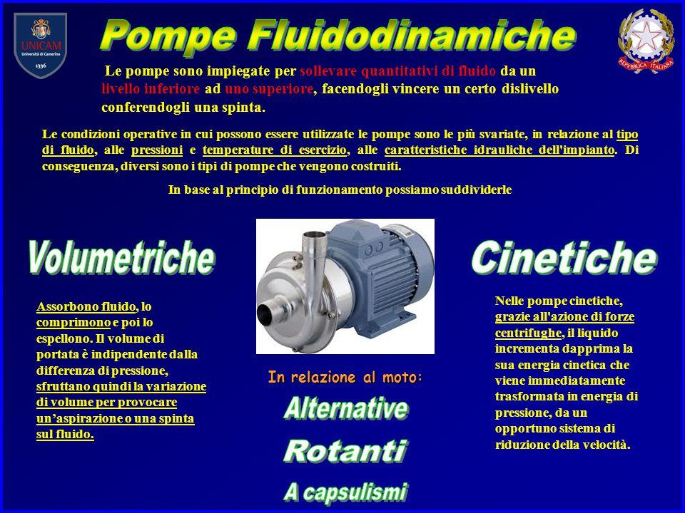 Pompe Fluidodinamiche