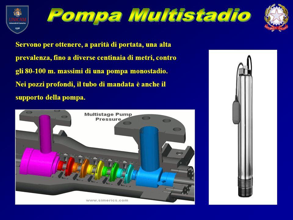 Pompa Multistadio Servono per ottenere, a parità di portata, una alta