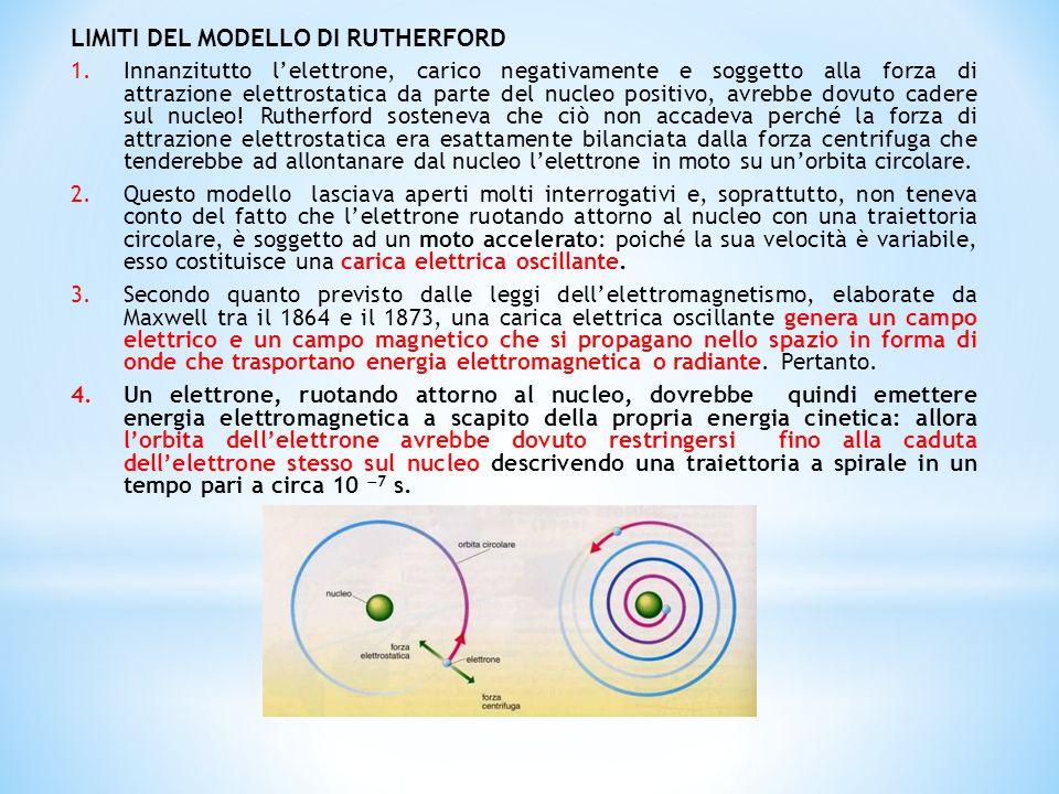 LIMITI DEL MODELLO DI RUTHERFORD