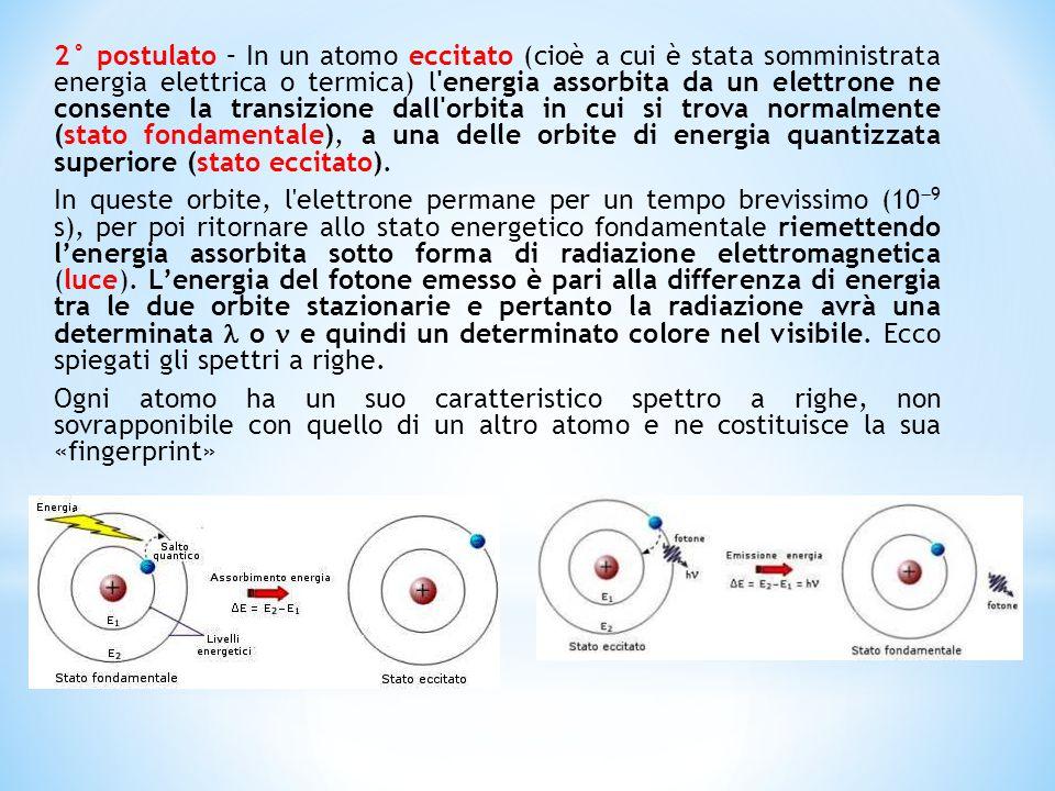 2° postulato – In un atomo eccitato (cioè a cui è stata somministrata energia elettrica o termica) l energia assorbita da un elettrone ne consente la transizione dall orbita in cui si trova normalmente (stato fondamentale), a una delle orbite di energia quantizzata superiore (stato eccitato).