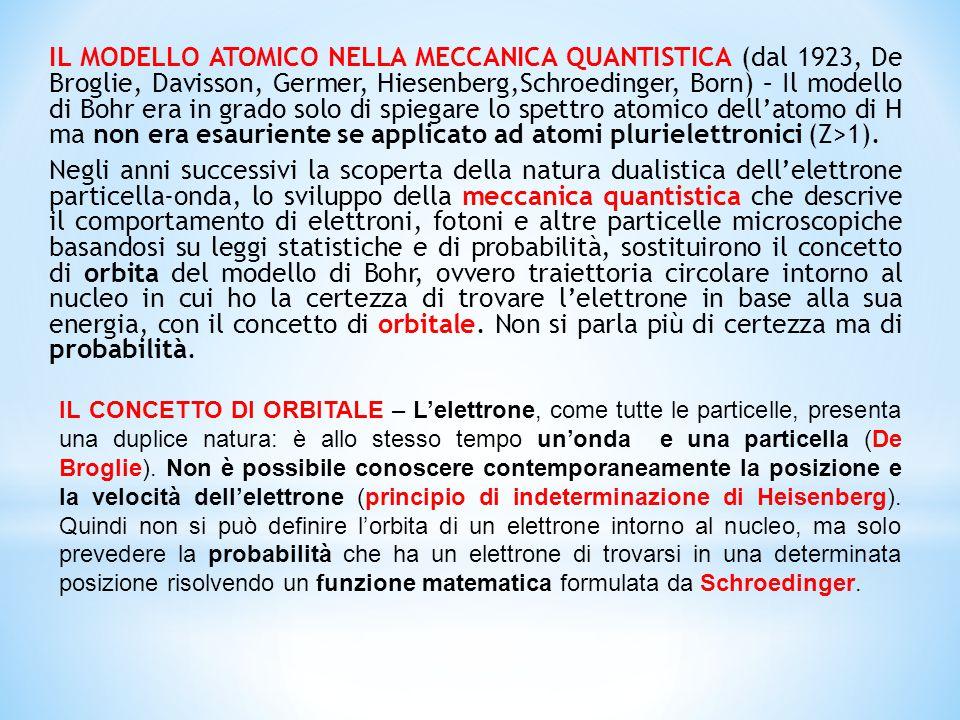 IL MODELLO ATOMICO NELLA MECCANICA QUANTISTICA (dal 1923, De Broglie, Davisson, Germer, Hiesenberg,Schroedinger, Born) – Il modello di Bohr era in grado solo di spiegare lo spettro atomico dell'atomo di H ma non era esauriente se applicato ad atomi plurielettronici (Z>1). Negli anni successivi la scoperta della natura dualistica dell'elettrone particella-onda, lo sviluppo della meccanica quantistica che descrive il comportamento di elettroni, fotoni e altre particelle microscopiche basandosi su leggi statistiche e di probabilità, sostituirono il concetto di orbita del modello di Bohr, ovvero traiettoria circolare intorno al nucleo in cui ho la certezza di trovare l'elettrone in base alla sua energia, con il concetto di orbitale. Non si parla più di certezza ma di probabilità.