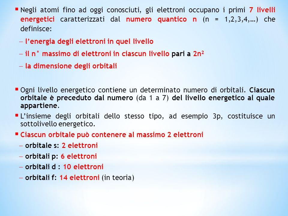 Negli atomi fino ad oggi conosciuti, gli elettroni occupano i primi 7 livelli energetici caratterizzati dal numero quantico n (n = 1,2,3,4,…) che definisce: