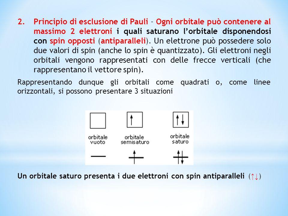 Principio di esclusione di Pauli - Ogni orbitale può contenere al massimo 2 elettroni i quali saturano l'orbitale disponendosi con spin opposti (antiparalleli). Un elettrone può possedere solo due valori di spin (anche lo spin è quantizzato). Gli elettroni negli orbitali vengono rappresentati con delle frecce verticali (che rappresentano il vettore spin).