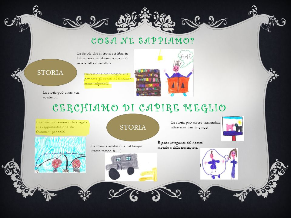 CERCHIAMO DI CAPIRE MEGLIO