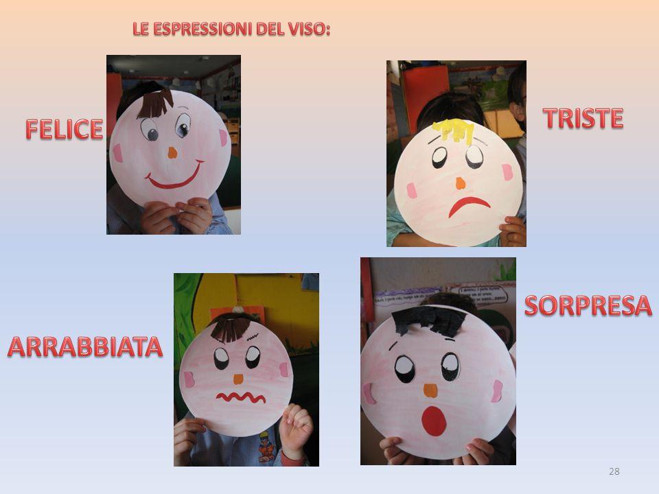 LE ESPRESSIONI DEL VISO: