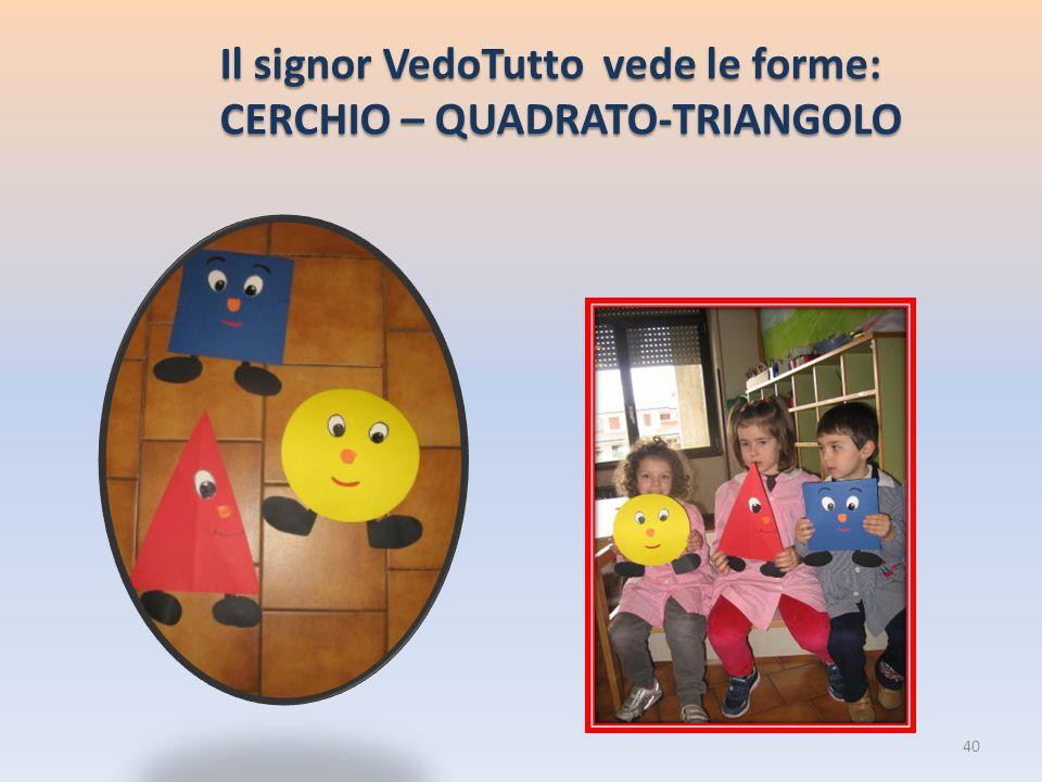 Il signor VedoTutto vede le forme: