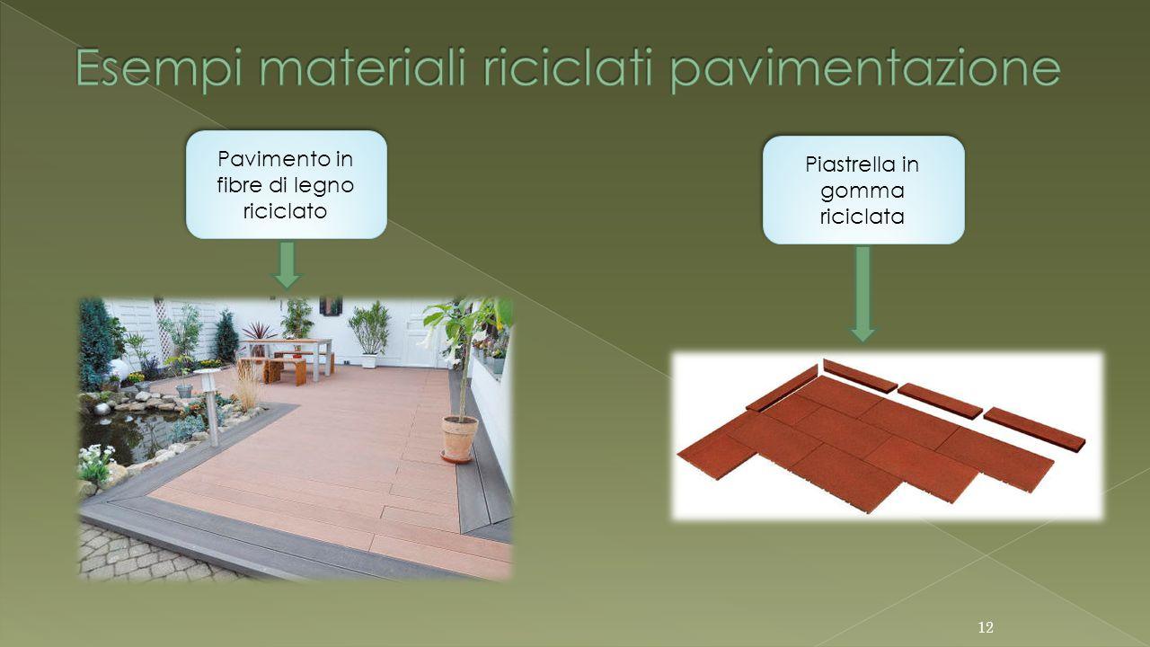 Esempi materiali riciclati pavimentazione