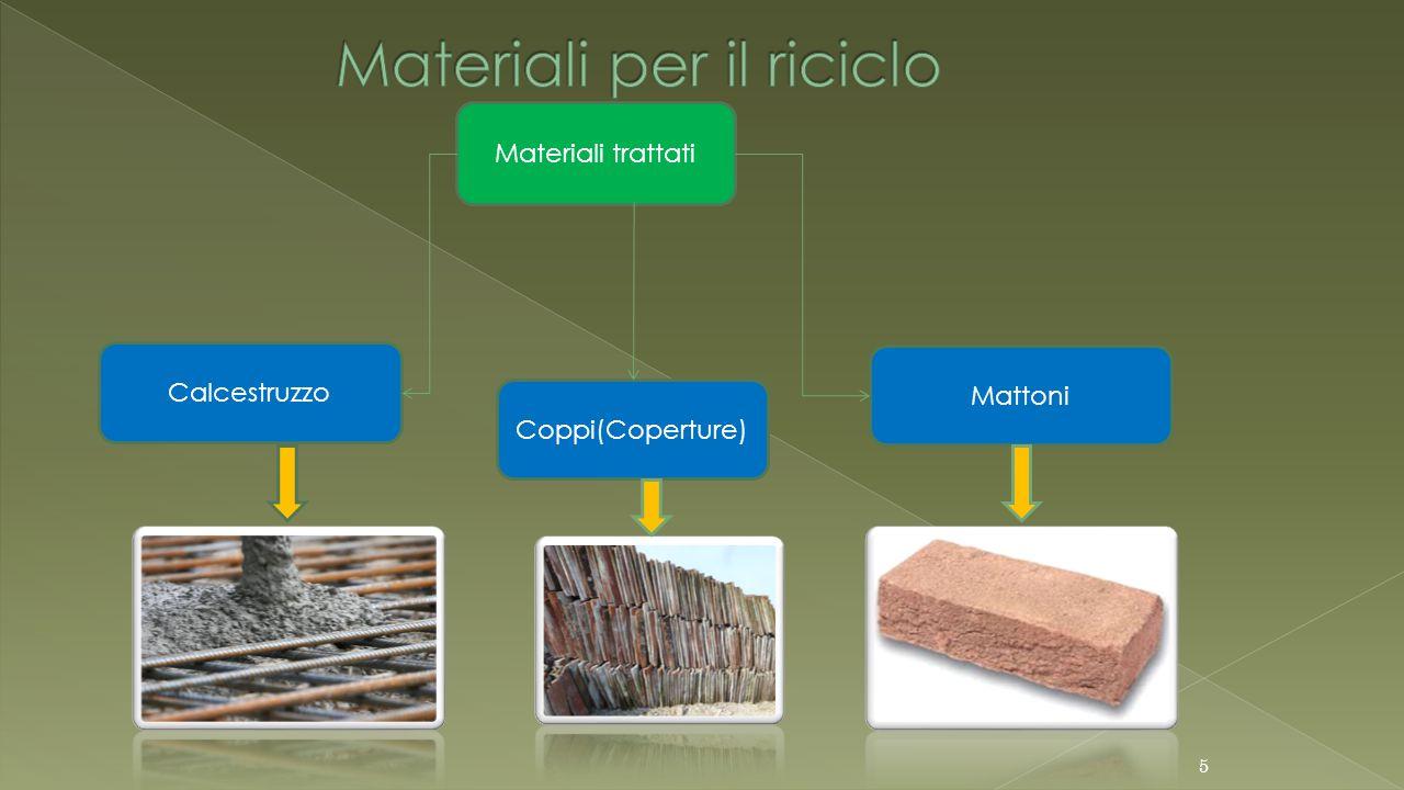 Materiali per il riciclo