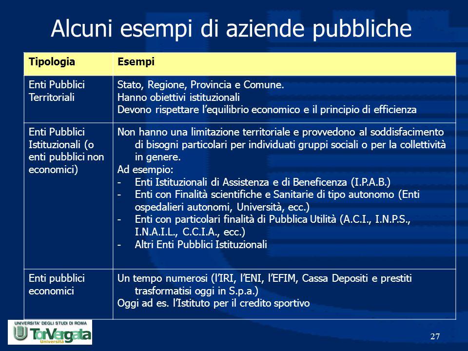 Alcuni esempi di aziende pubbliche