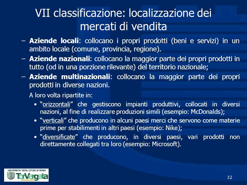 VII classificazione: localizzazione dei mercati di vendita