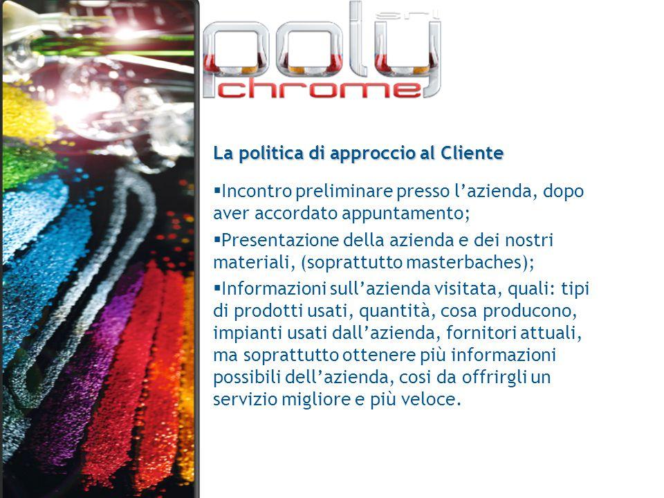 La politica di approccio al Cliente