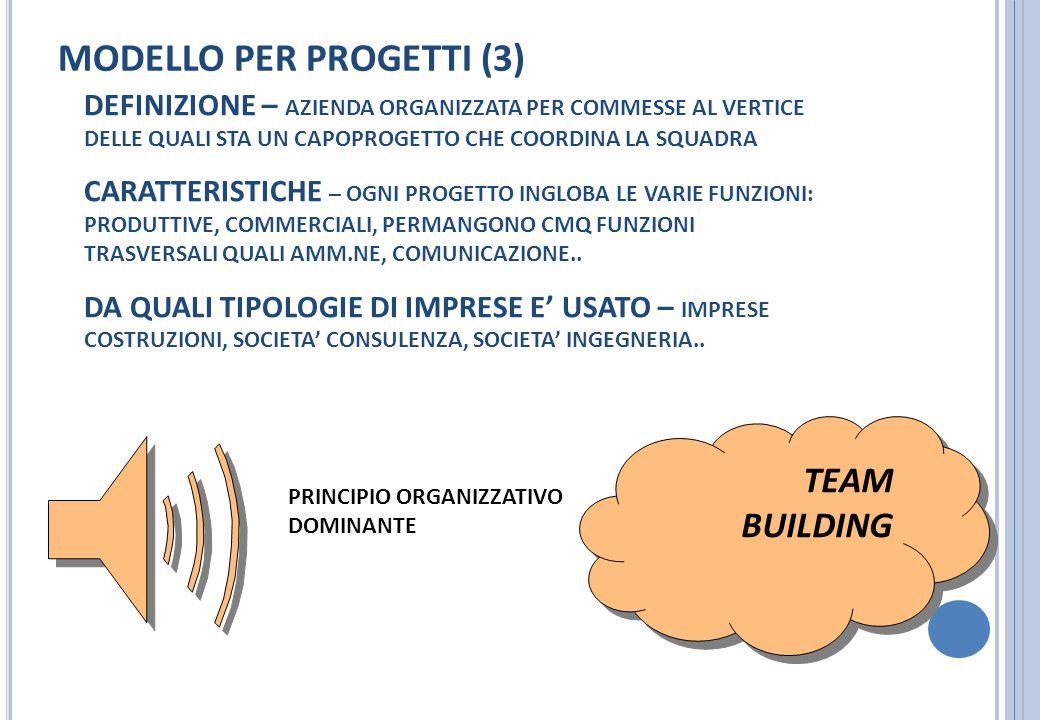 MODELLO PER PROGETTI (3)