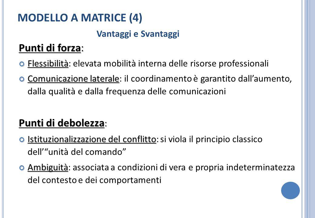 MODELLO A MATRICE (4) Punti di forza: Punti di debolezza: