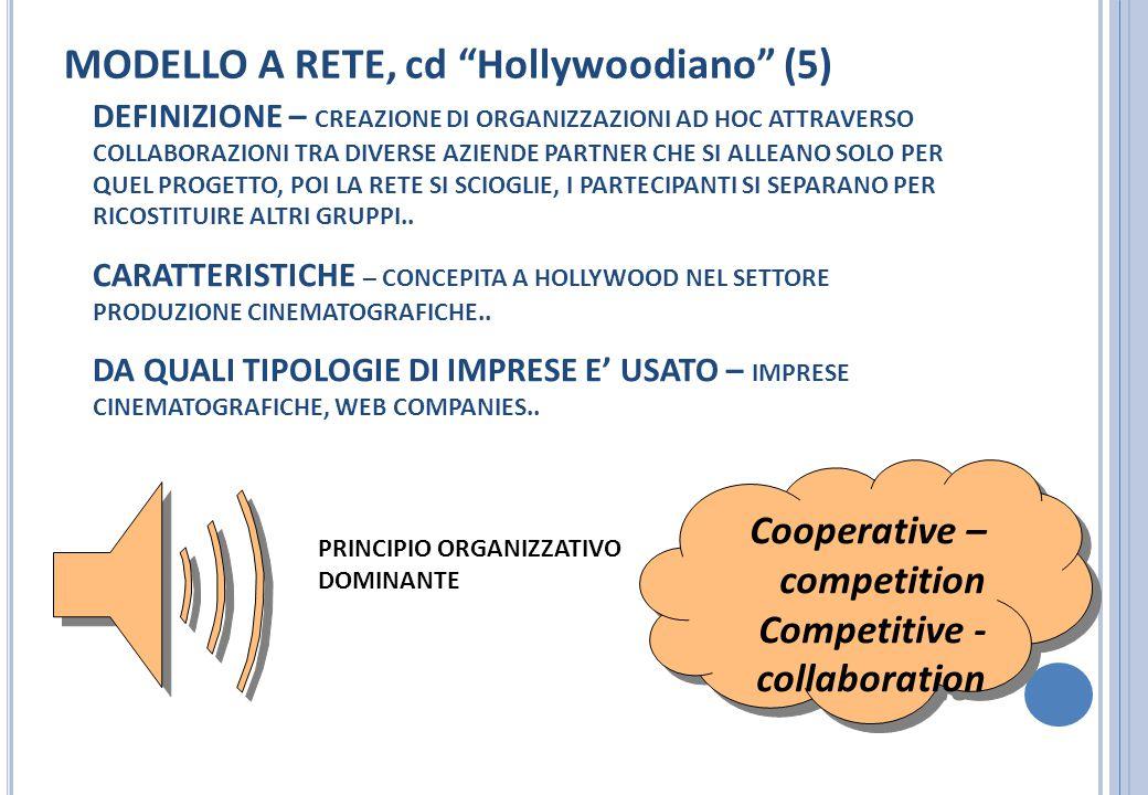 MODELLO A RETE, cd Hollywoodiano (5)
