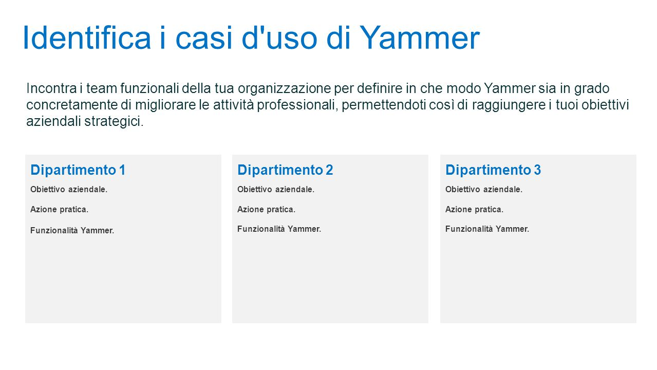 Identifica i casi d uso di Yammer