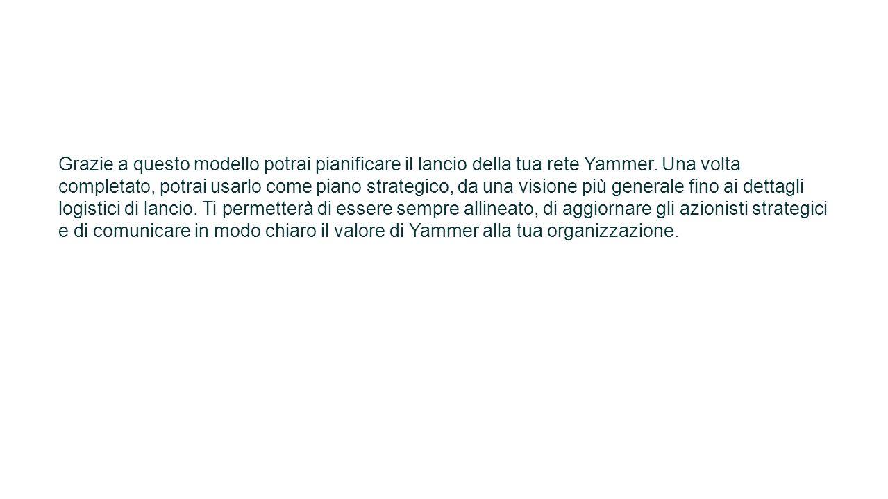 Grazie a questo modello potrai pianificare il lancio della tua rete Yammer.