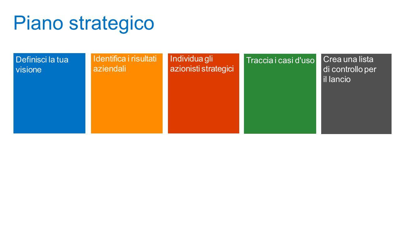 Piano strategico Agenda Definisci la tua visione