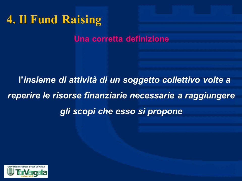 4. Il Fund Raising Una corretta definizione.
