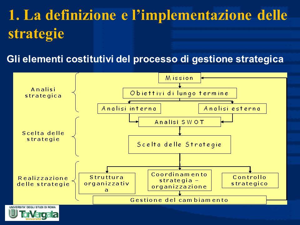 1. La definizione e l'implementazione delle strategie
