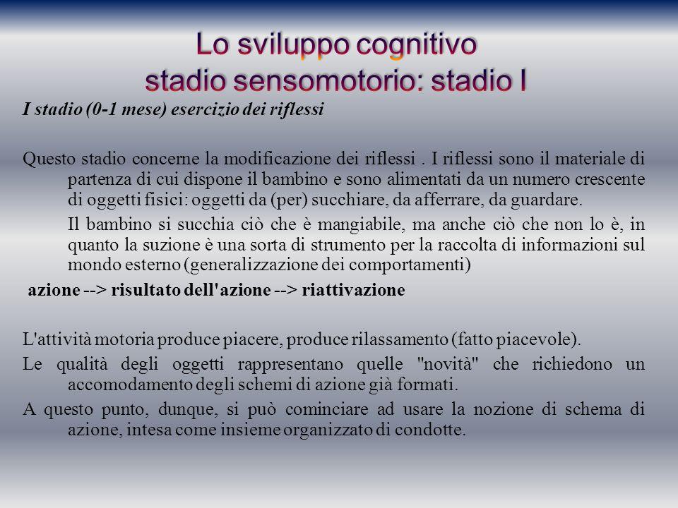 Lo sviluppo cognitivo stadio sensomotorio: stadio I