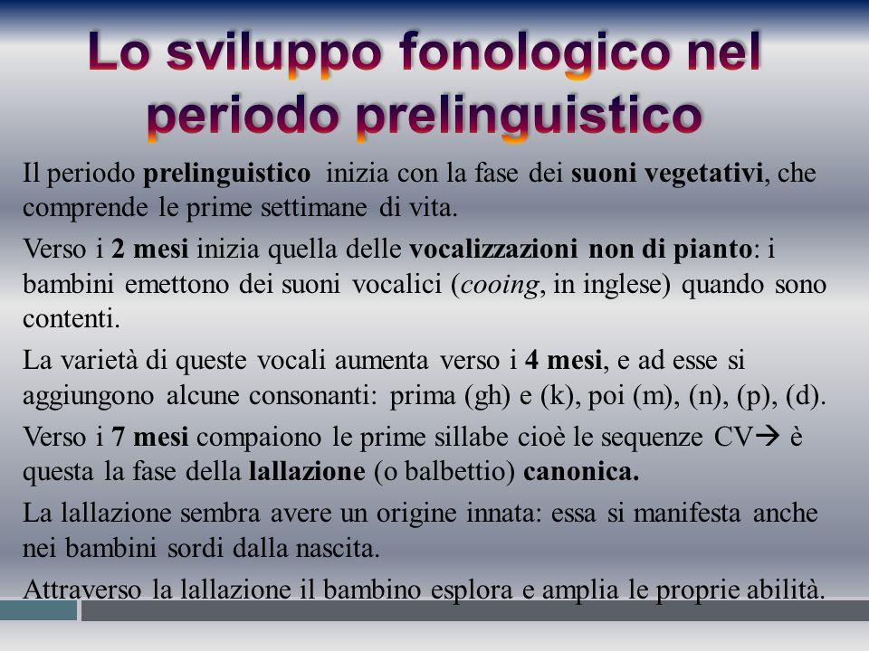 Lo sviluppo fonologico nel periodo prelinguistico